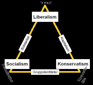 Ideoligitriangeln_v2